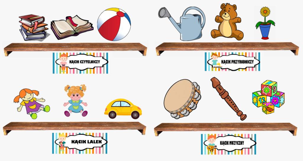 grafika przedstawiająca podpisane  kąciki zabaw w przedszkolu
