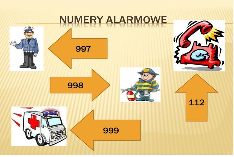 grafika przedstawiające numery alarmowe