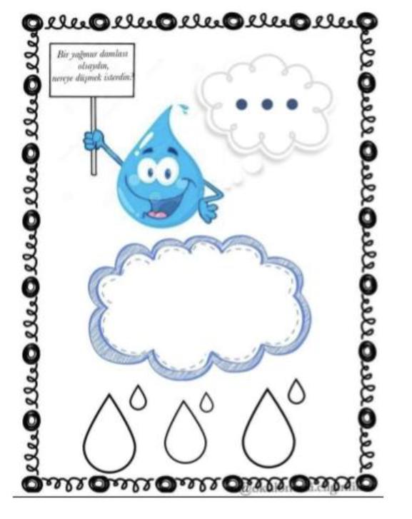 grafika przedstawiająca kroplelki