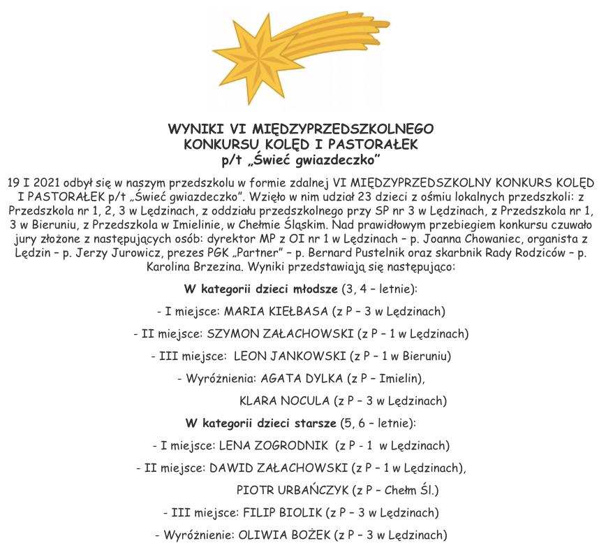 grafika z wynikami konkursu