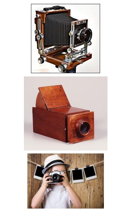 grafika aparaty ftograficzne