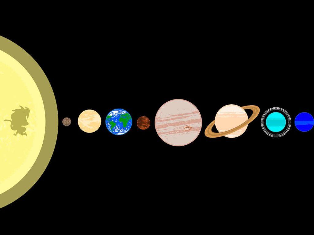 grafika układ planet