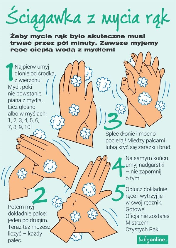grafika instrukcja mycia rąk